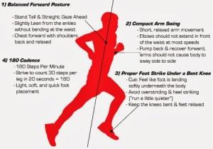 Running From