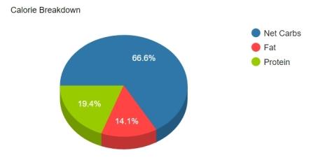5-chart