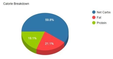 jan-2-chart